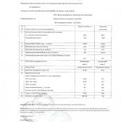 Бензин Аи-80. ЗАО «Кузбаснефтепродукт»